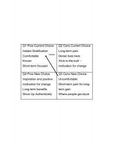Choice Comparison Graph